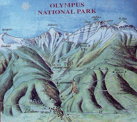 Olympus_sign