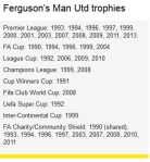 Palmaresul lui Sir Alex Fergusson la MUN, via bbc.co.uk. CLICK PT IMAGINE MĂRITĂ!