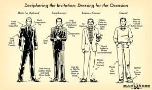Codul vestimentar, văzut de englezi