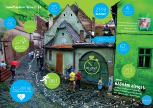 Infograf - semimaratonul inteligent și generos de la Sibiu (ediția 2014). Sursa: maratonsb.ro
