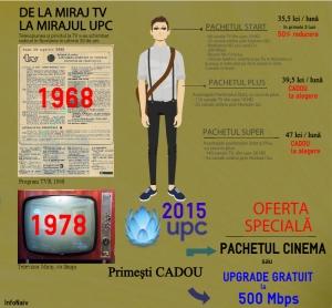 De la Miraj TV la mirajul UPC. Sursa: InfoNaiv